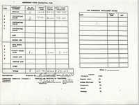 Charleston Branch of the NAACP Funds Transmittal Forms, January 1992, Page 5