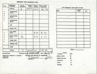 Charleston Branch of the NAACP Funds Transmittal Forms, February 1992, Page 1