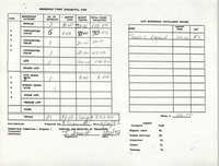 Charleston Branch of the NAACP Funds Transmittal Forms, February 1992, Page 4