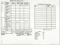 Charleston Branch of the NAACP Funds Transmittal Forms, February 1992, Page 5