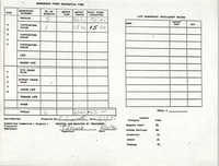 Charleston Branch of the NAACP Funds Transmittal Forms, March 1992, Page 2