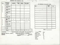 Charleston Branch of the NAACP Funds Transmittal Forms, March 1992, Page 3