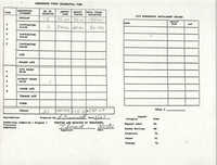 Charleston Branch of the NAACP Funds Transmittal Forms, March 1992, Page 5