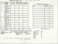 Charleston Branch of the NAACP Funds Transmittal Forms, March 1992, Page 6