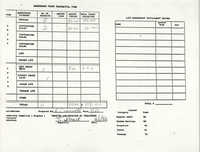 Charleston Branch of the NAACP Funds Transmittal Forms, March 1992, Page 7