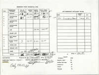 Charleston Branch of the NAACP Funds Transmittal Forms, July 1992
