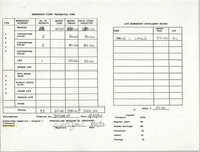 Charleston Branch of the NAACP Funds Transmittal Forms, August 1992, Page 2