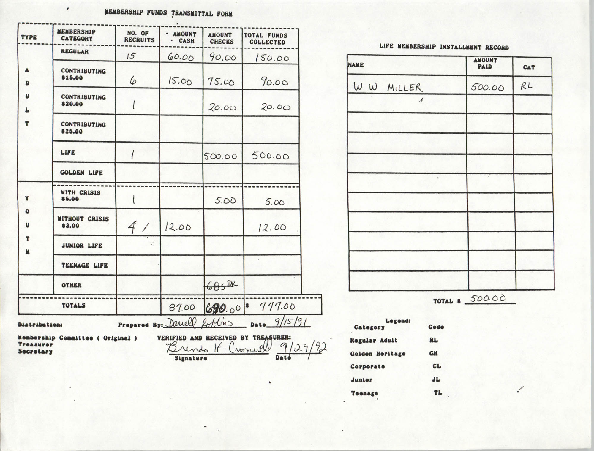 Charleston Branch of the NAACP Funds Transmittal Forms, September 1992, Page 1