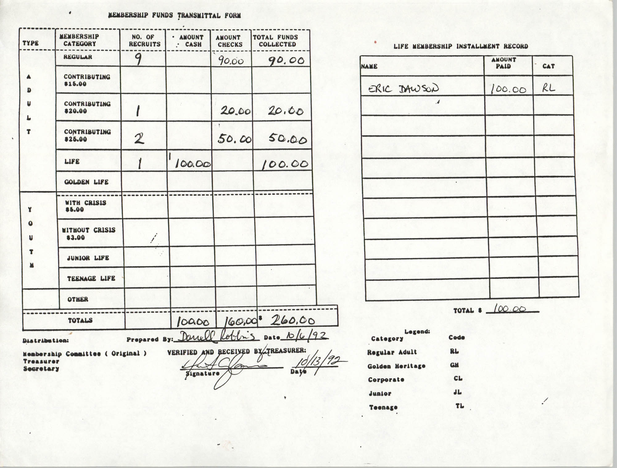 Charleston Branch of the NAACP Funds Transmittal Forms, October 1992, Page 1