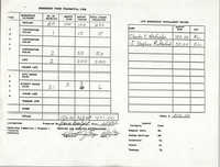 Charleston Branch of the NAACP Funds Transmittal Forms, October 1992, Page 2