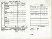 Charleston Branch of the NAACP Funds Transmittal Forms, December 1992