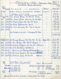 COBRA Chore Services, 1976