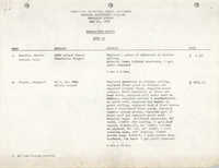 Housing Assistance Program Report, May 31, 1978
