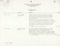 Housing Assistance Program Report, August 1978