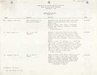 Housing Assistance Program Report, November 1978