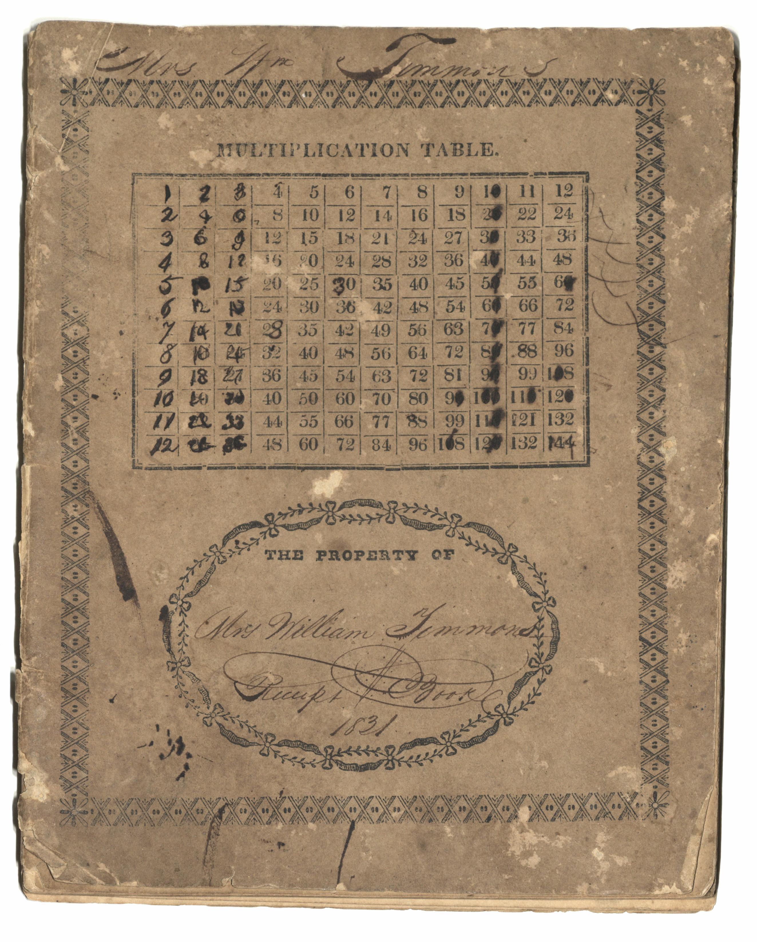 Mrs. William Timmons Receipt Book