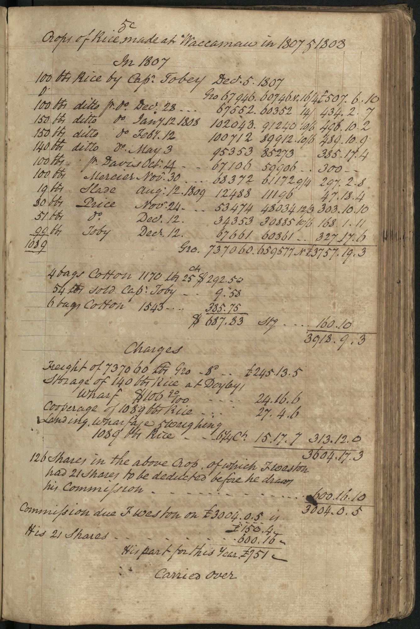 Plowden Weston's Plantation Journal, page 101
