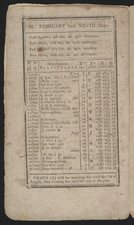Sandy Island Plantation Journal, Volume 2, 1797, Page 7