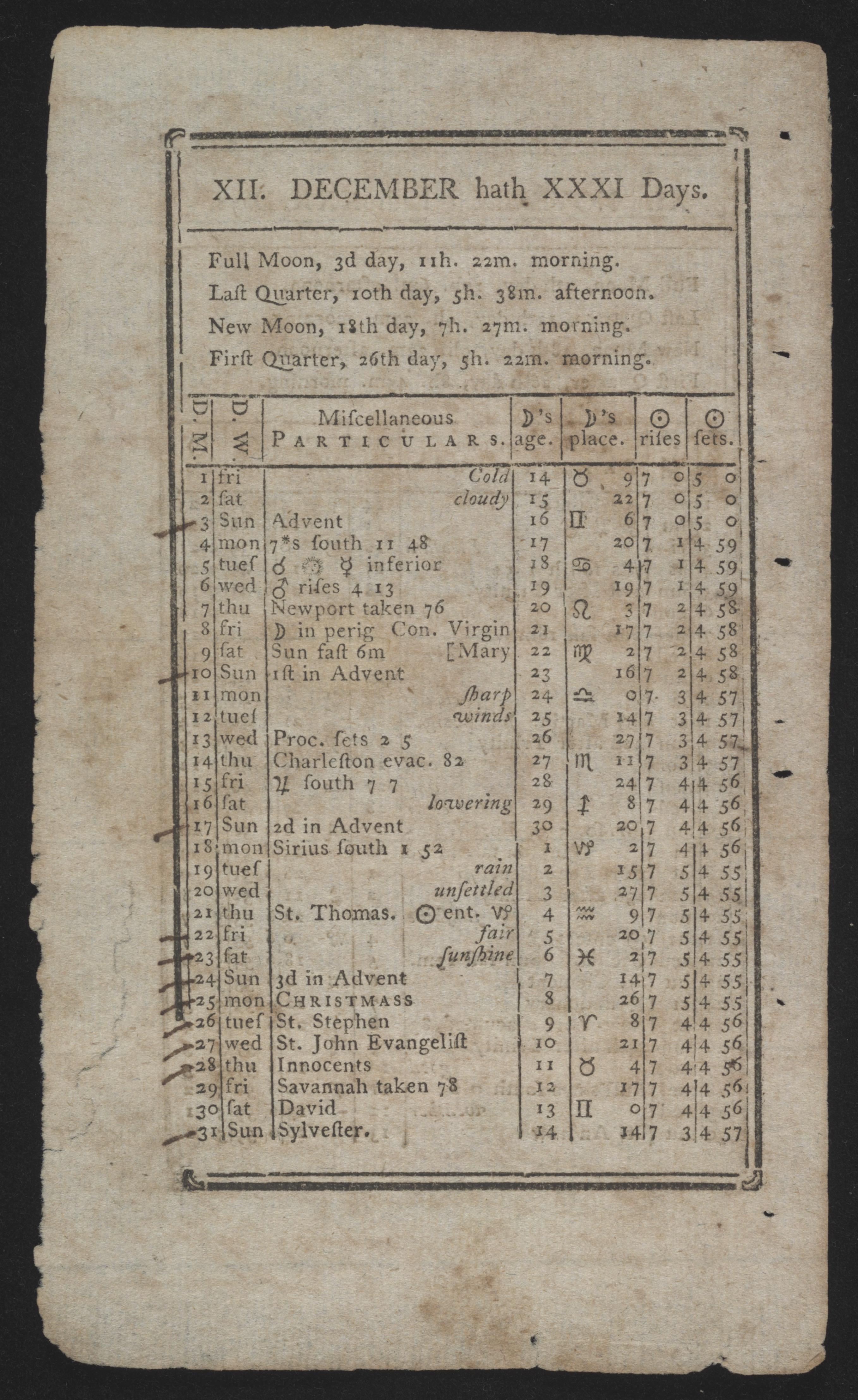 Sandy Island Plantation Journal, Volume 2, 1797, Page 27