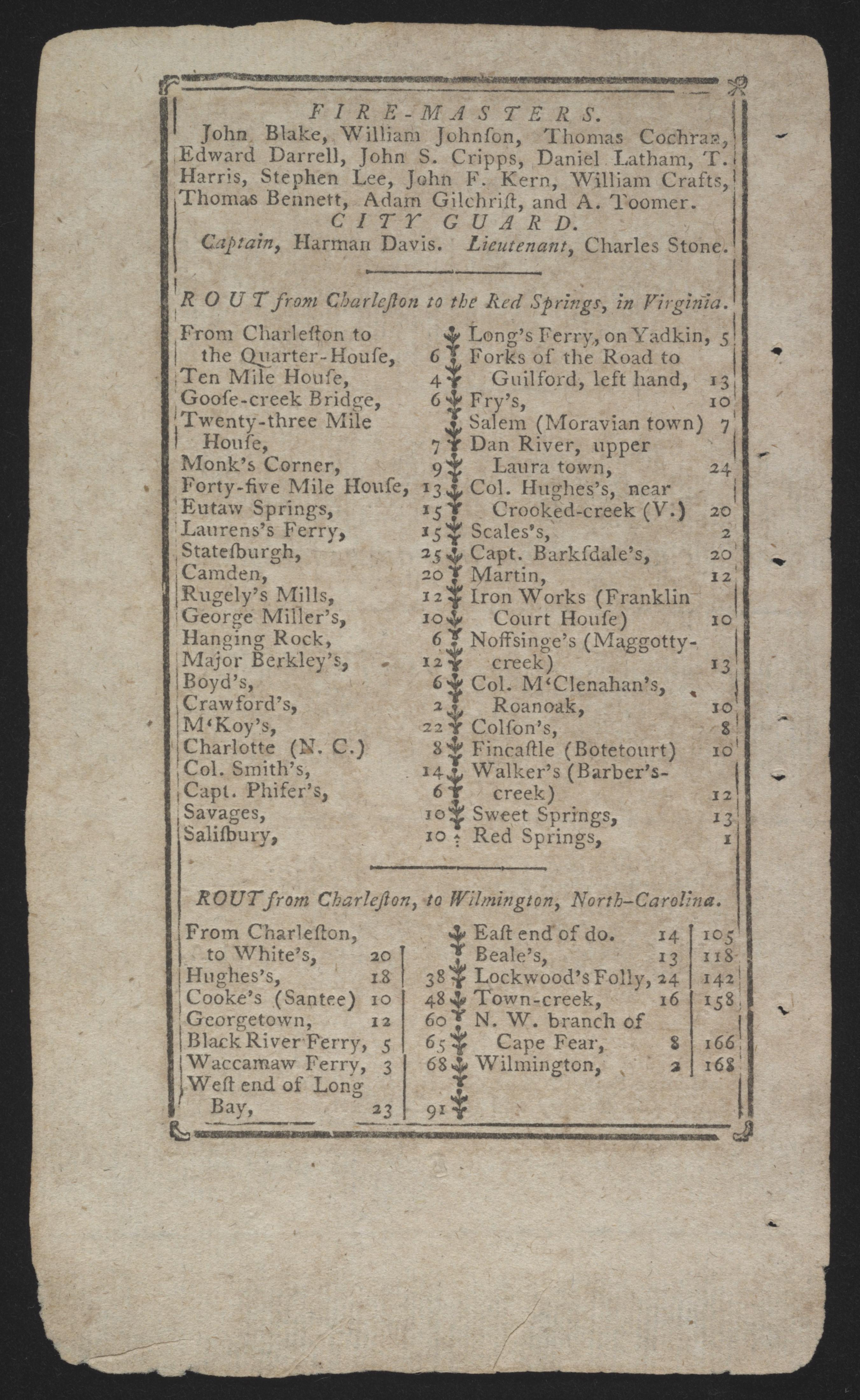 Sandy Island Plantation Journal, Volume 2, 1797, Page 43