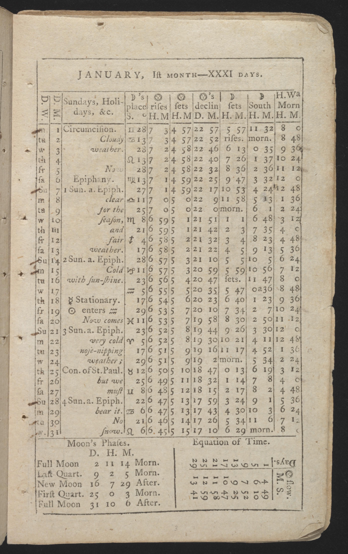 Sandy Island Plantation Journal, Volume 3, 1798, Page 4