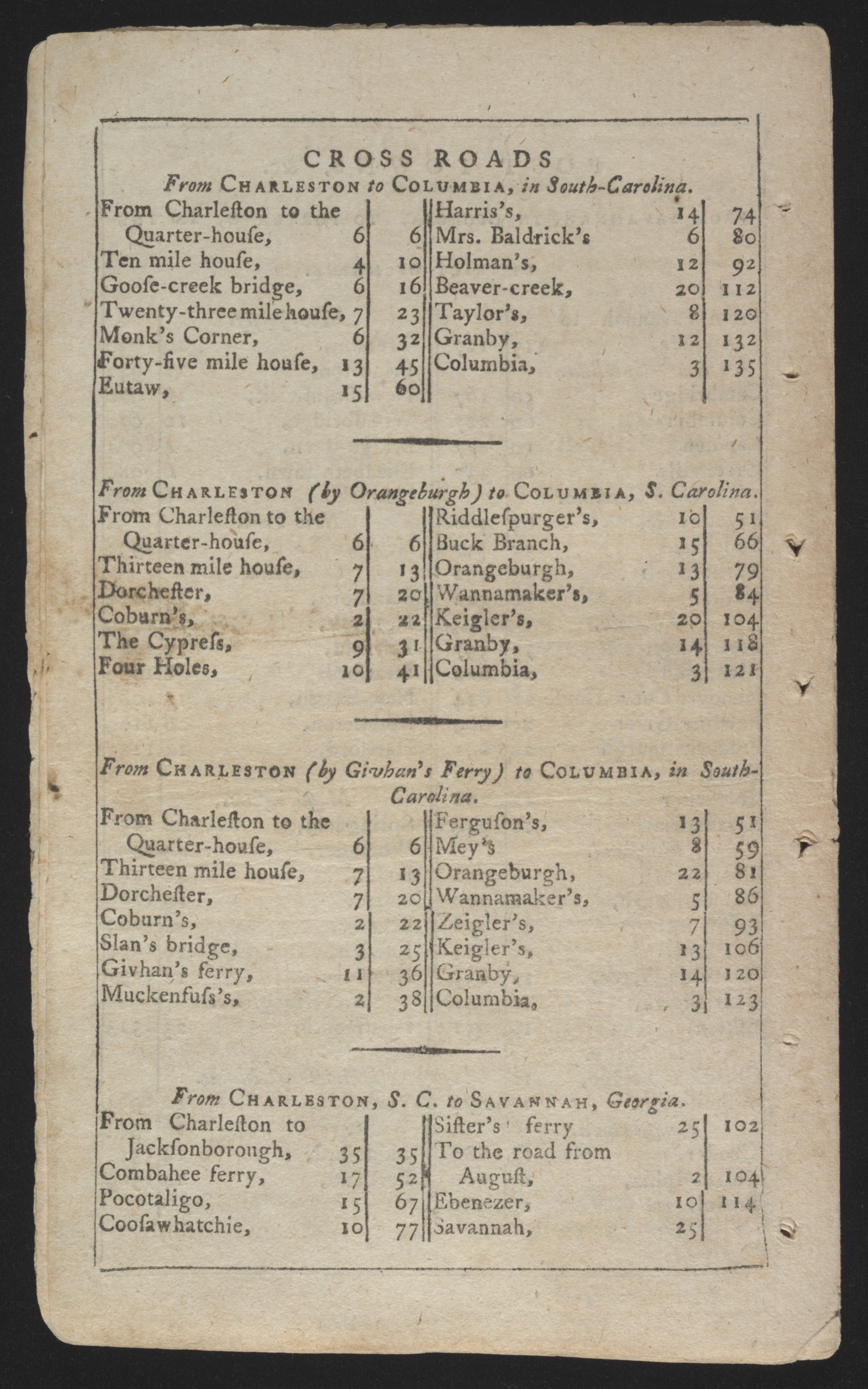 Sandy Island Plantation Journal, Volume 3, 1798, Page 59