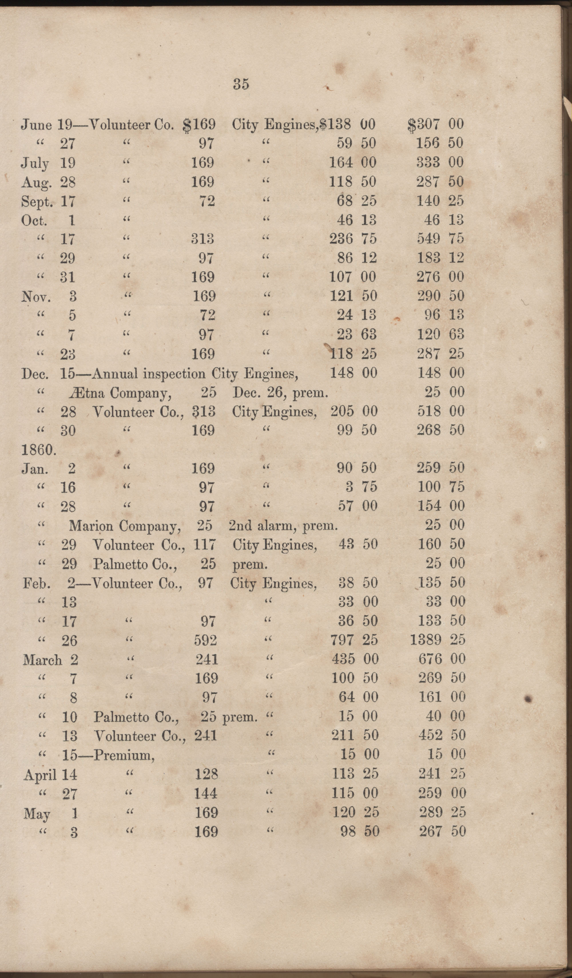 Annual Report of the Chief of the Fire Department of the City of Charleston, page 61