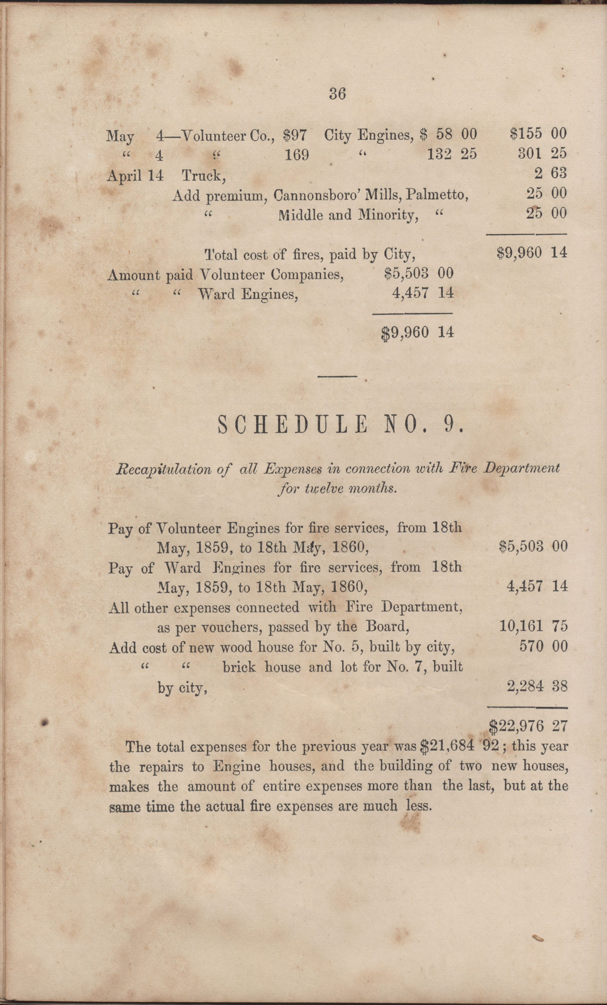 Annual Report of the Chief of the Fire Department of the City of Charleston, page 62
