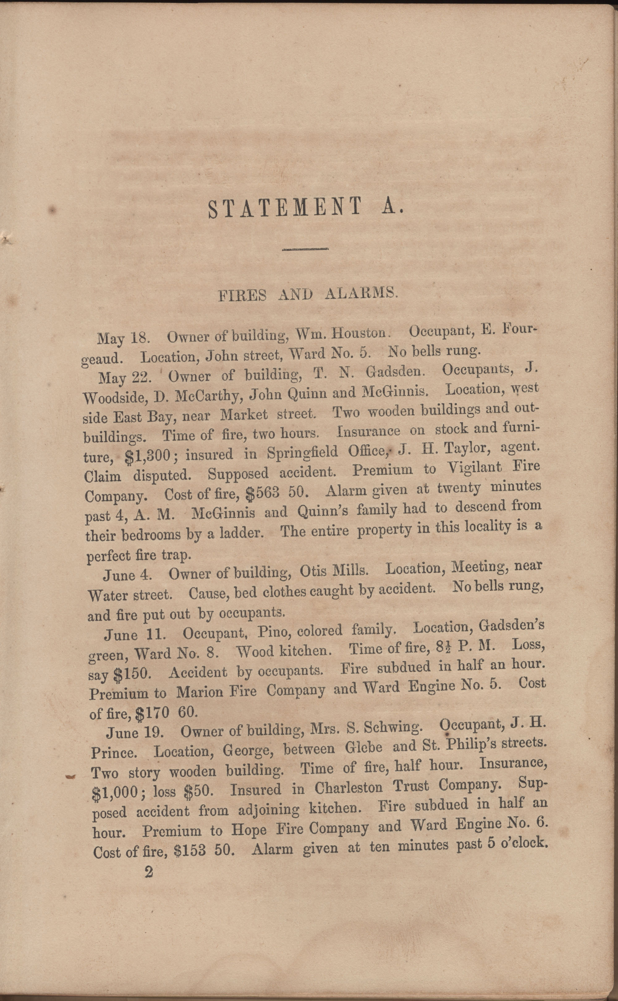 Annual Report of the Chief of the Fire Department of the City of Charleston, page 70