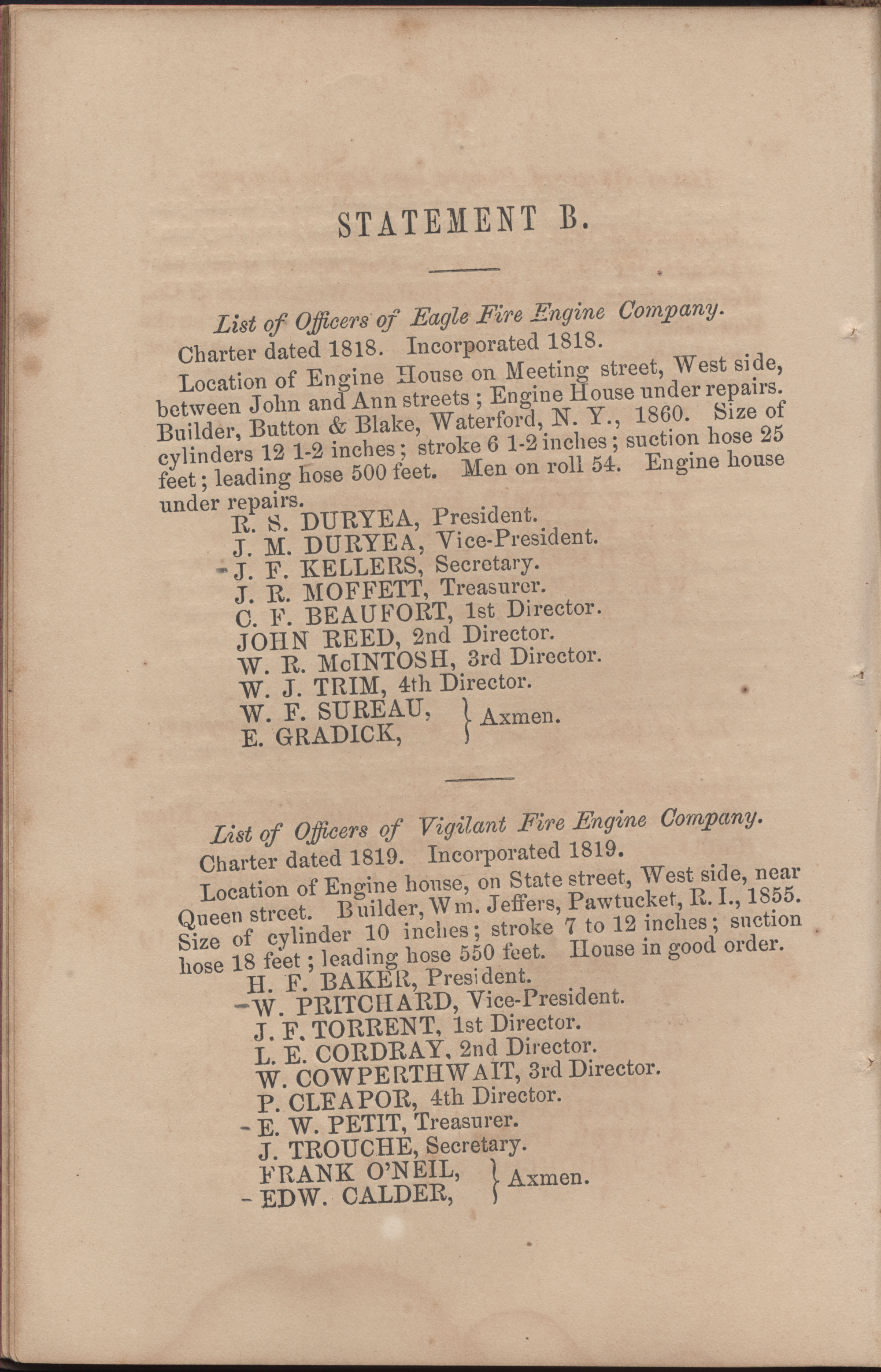 Annual Report of the Chief of the Fire Department of the City of Charleston, page 77