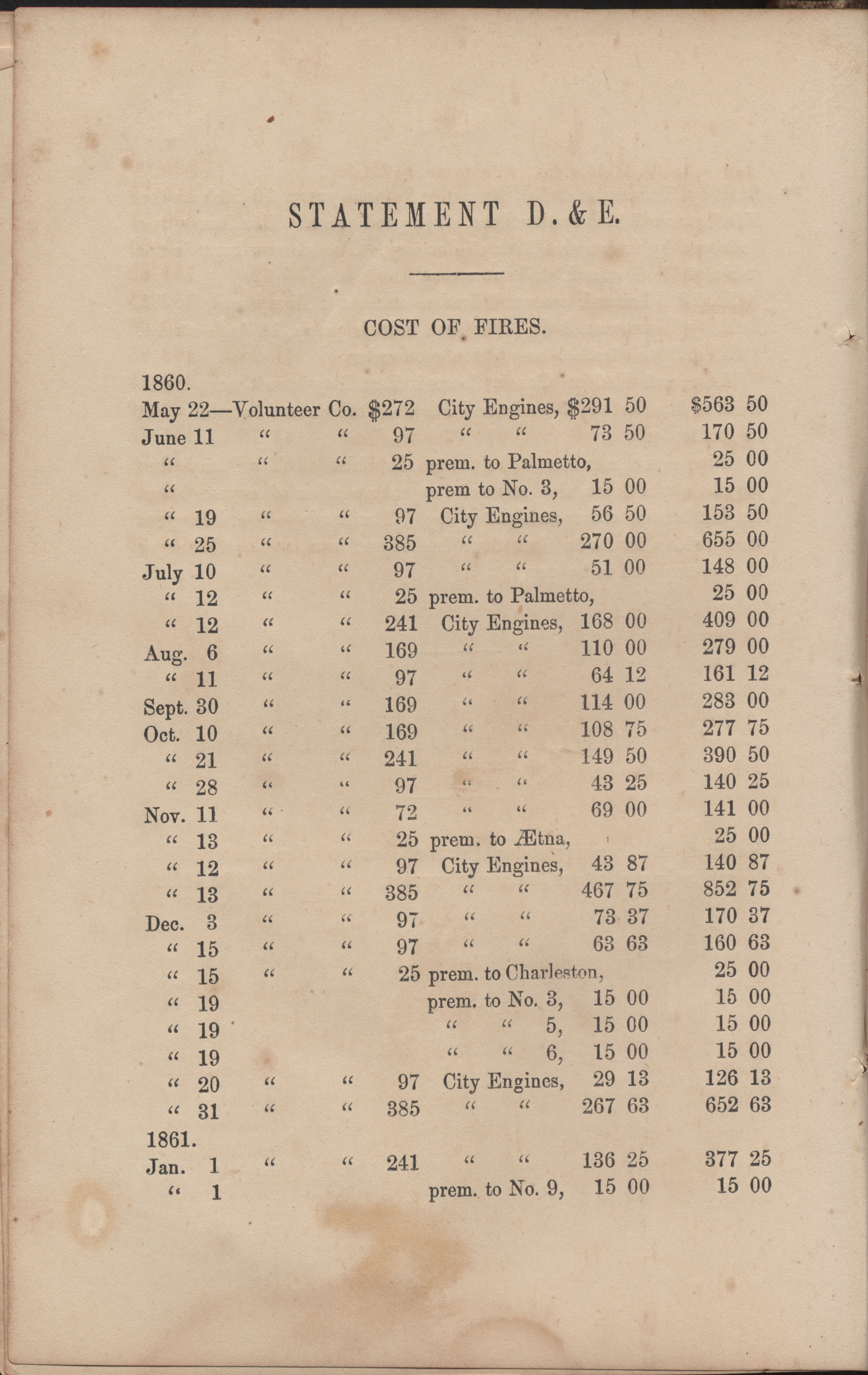 Annual Report of the Chief of the Fire Department of the City of Charleston, page 93