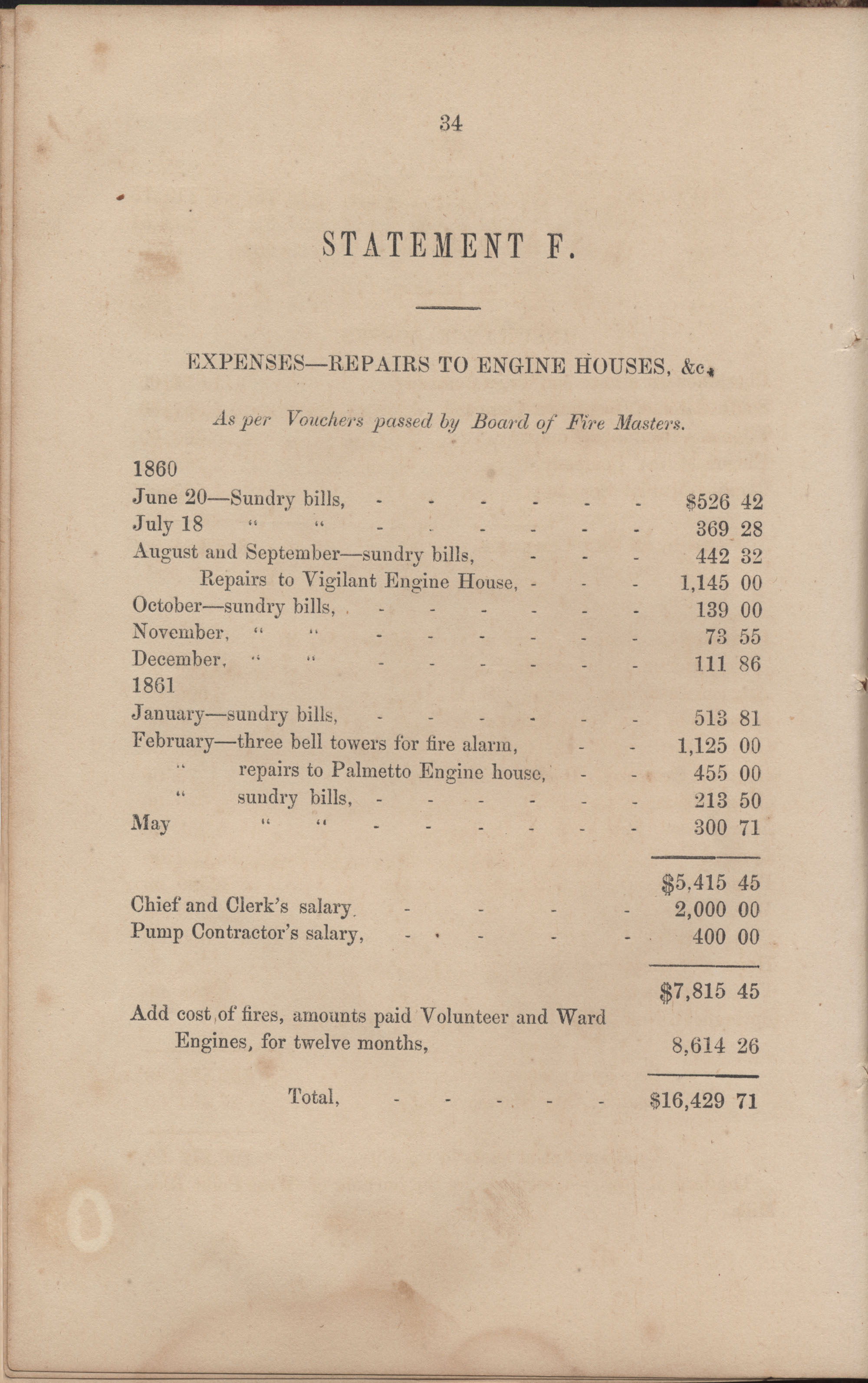 Annual Report of the Chief of the Fire Department of the City of Charleston, page 95