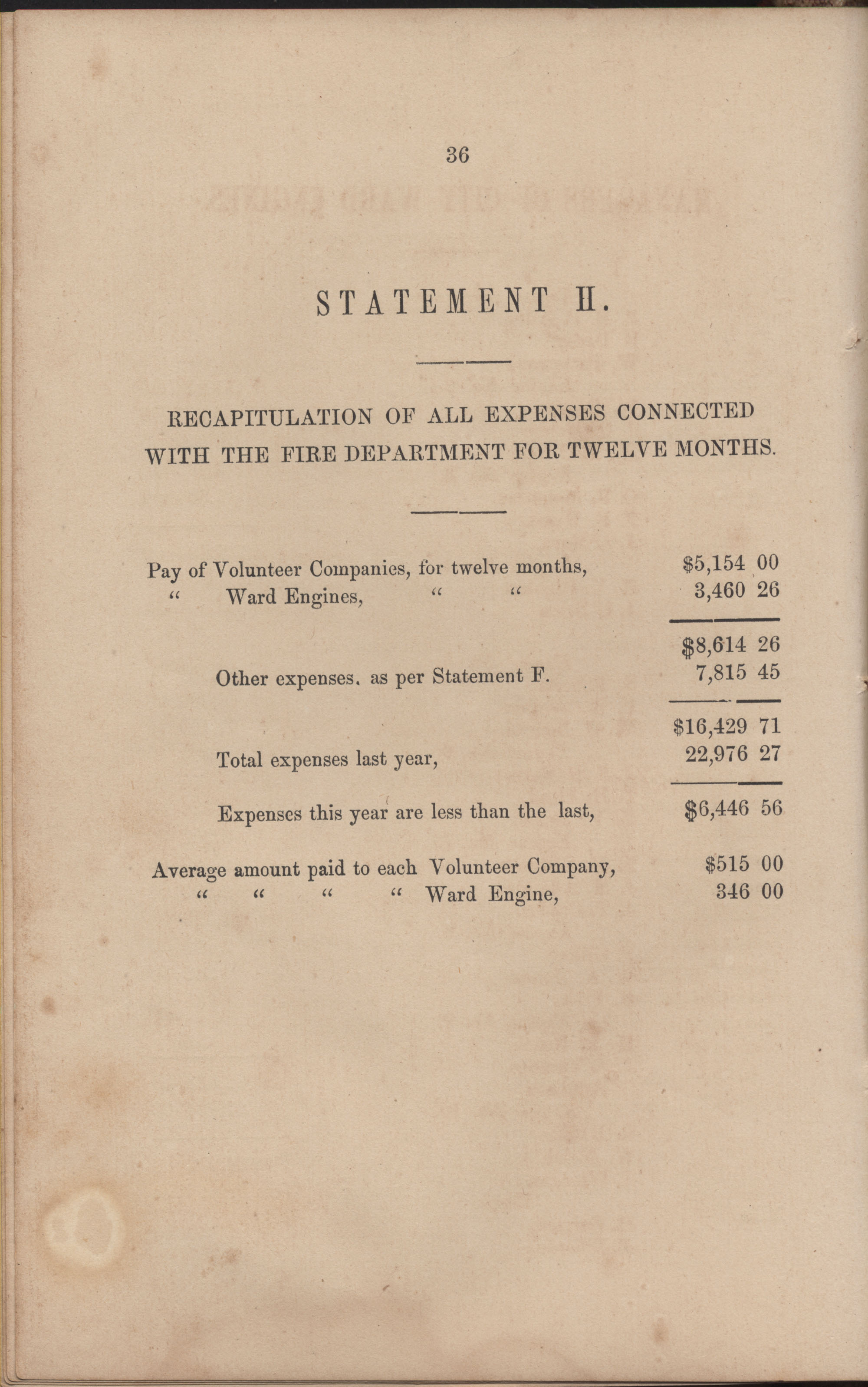 Annual Report of the Chief of the Fire Department of the City of Charleston, page 97