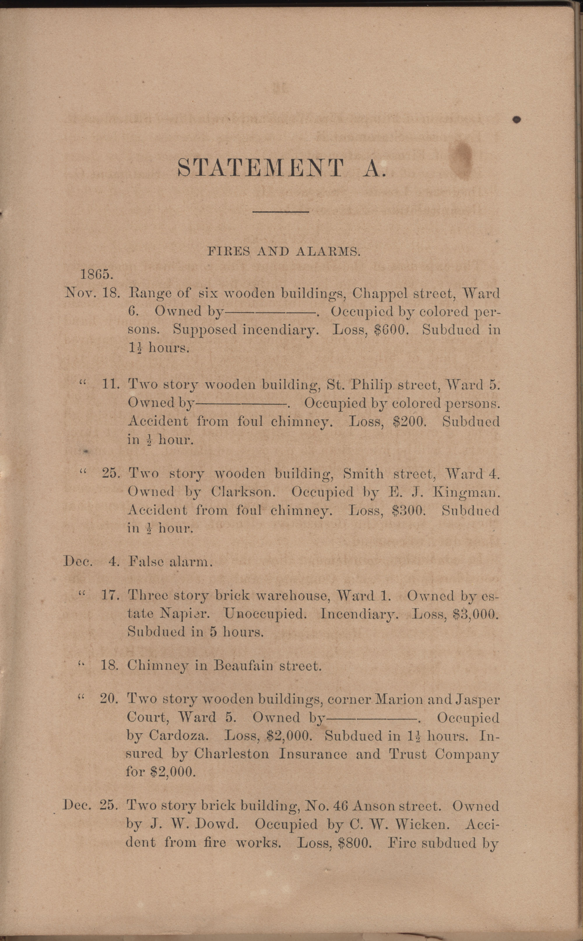 Annual Report of the Chief of the Fire Department of the City of Charleston, page 109