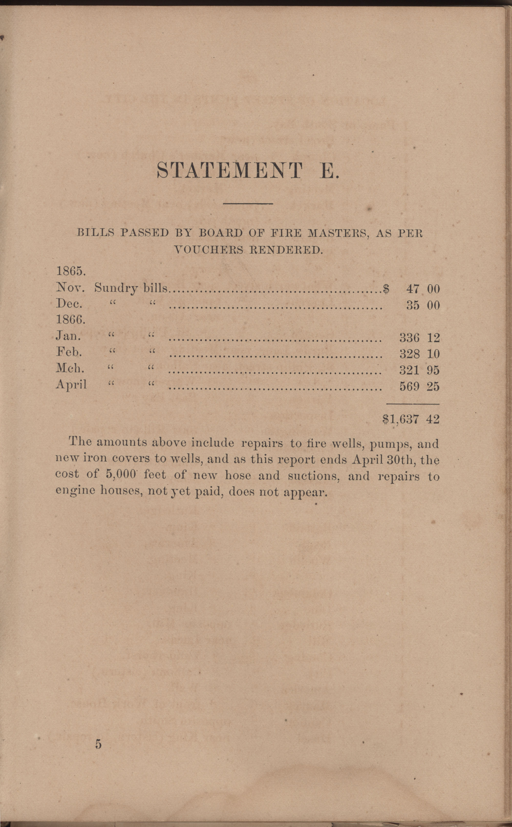Annual Report of the Chief of the Fire Department of the City of Charleston, page 129