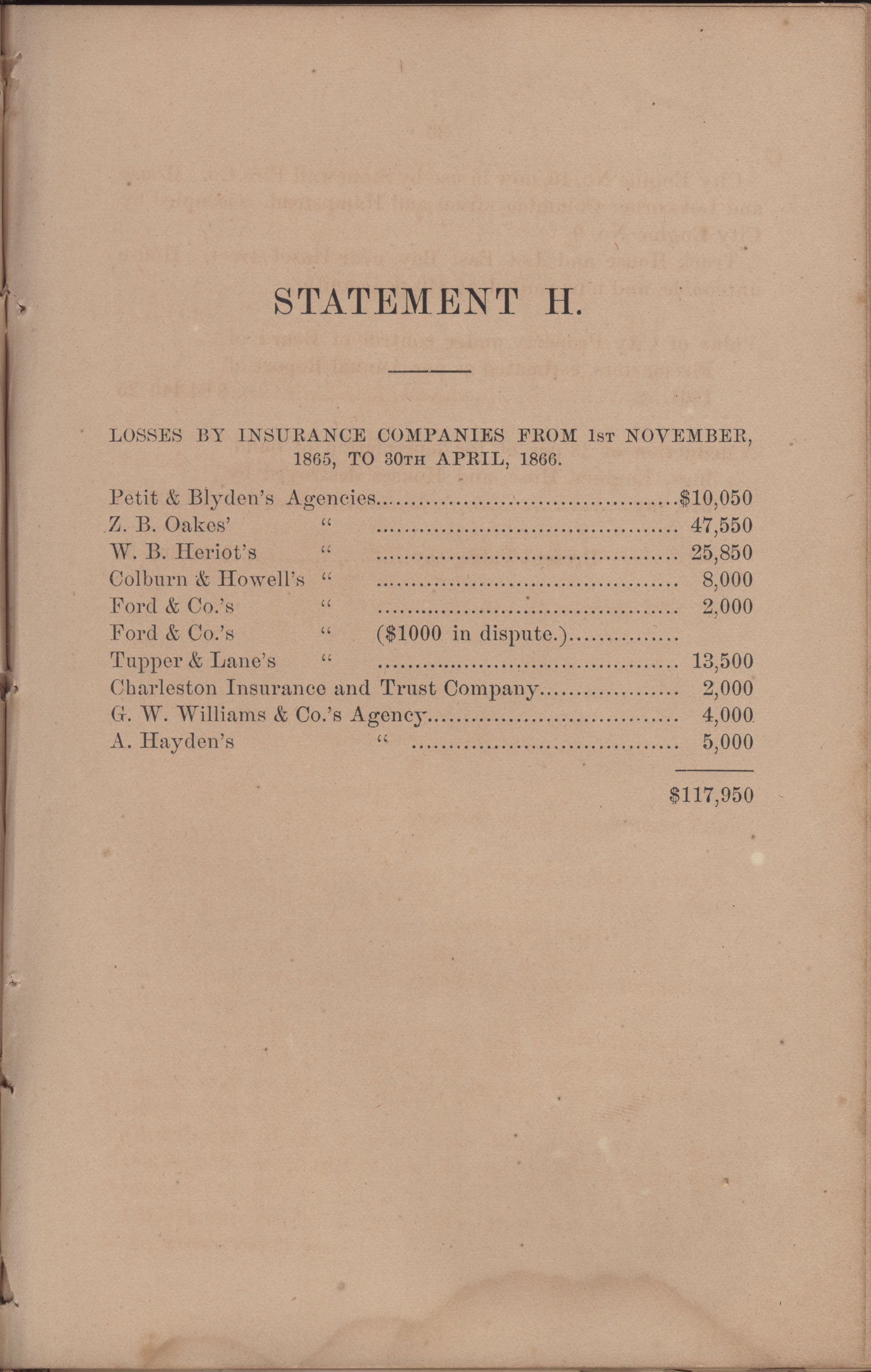 Annual Report of the Chief of the Fire Department of the City of Charleston, page 133