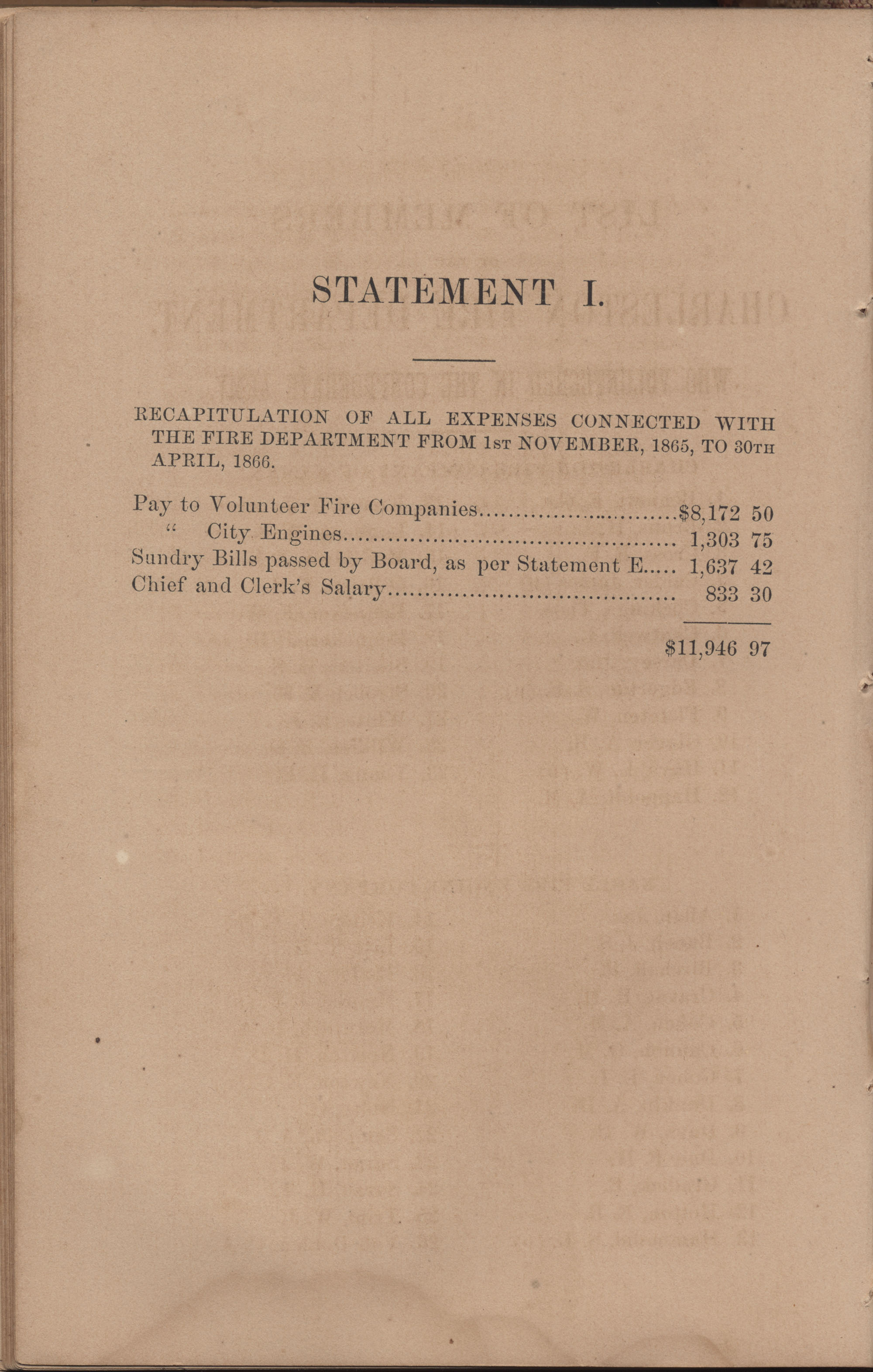 Annual Report of the Chief of the Fire Department of the City of Charleston, page 134