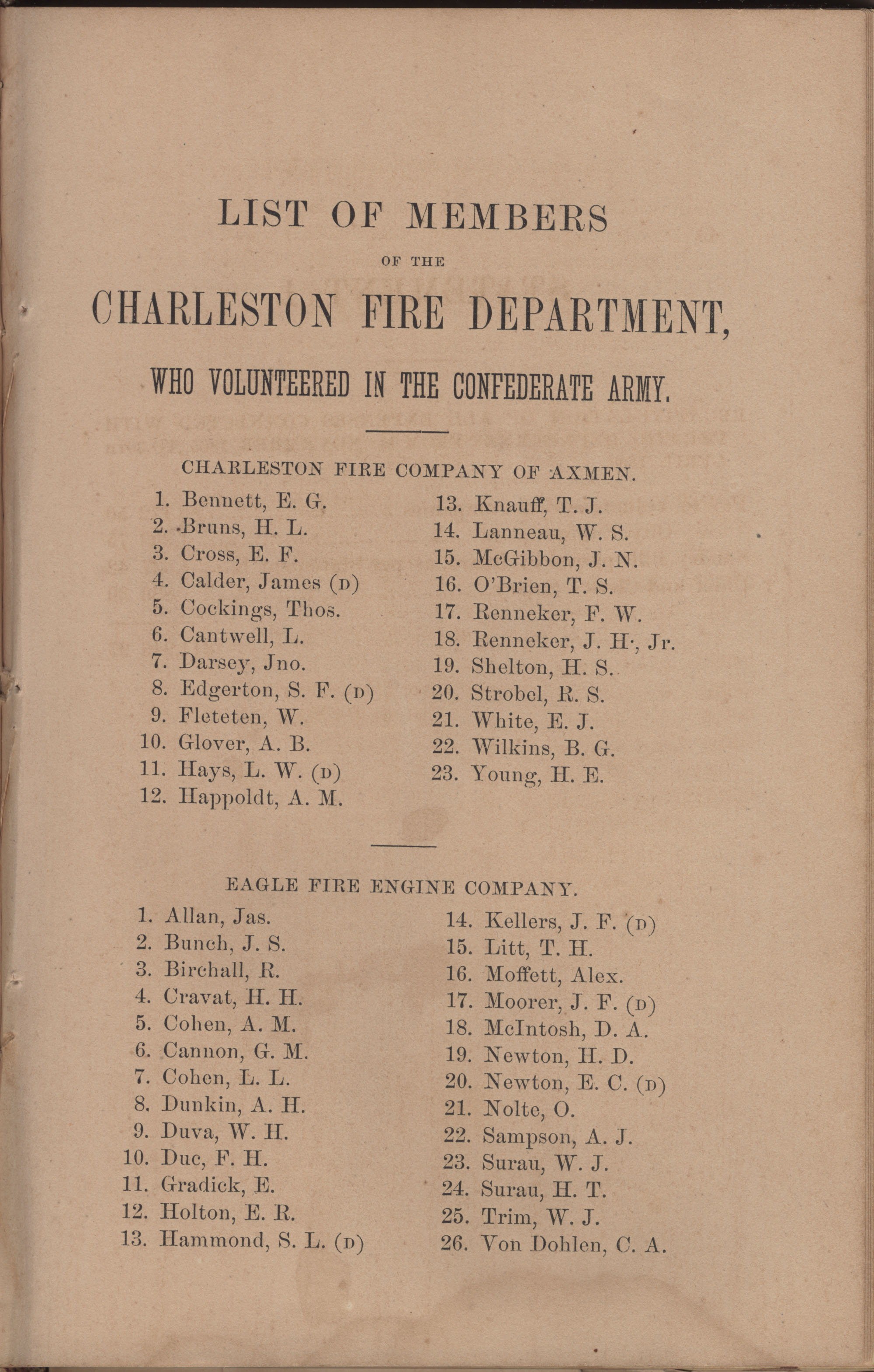 Annual Report of the Chief of the Fire Department of the City of Charleston, page 135