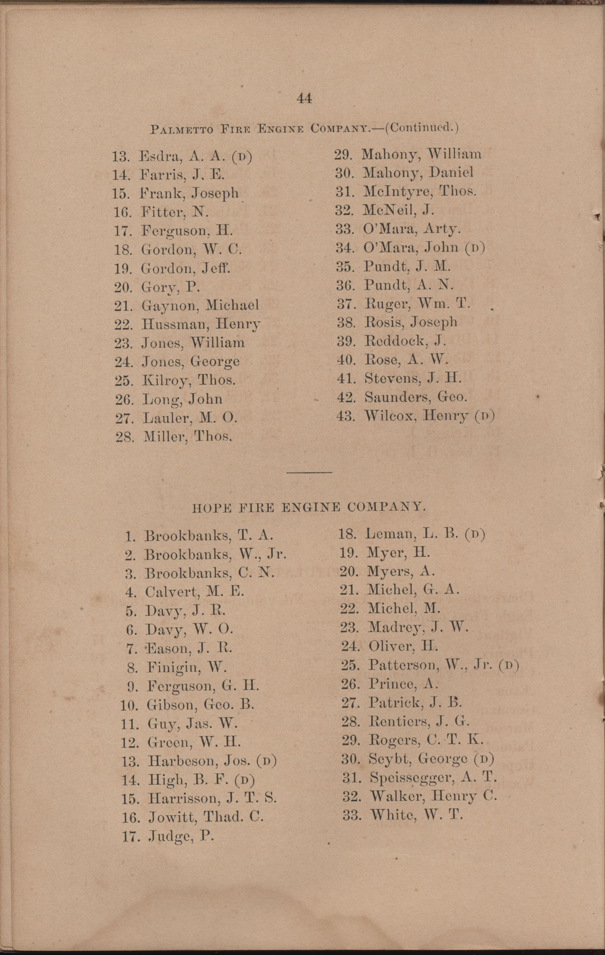 Annual Report of the Chief of the Fire Department of the City of Charleston, page 140