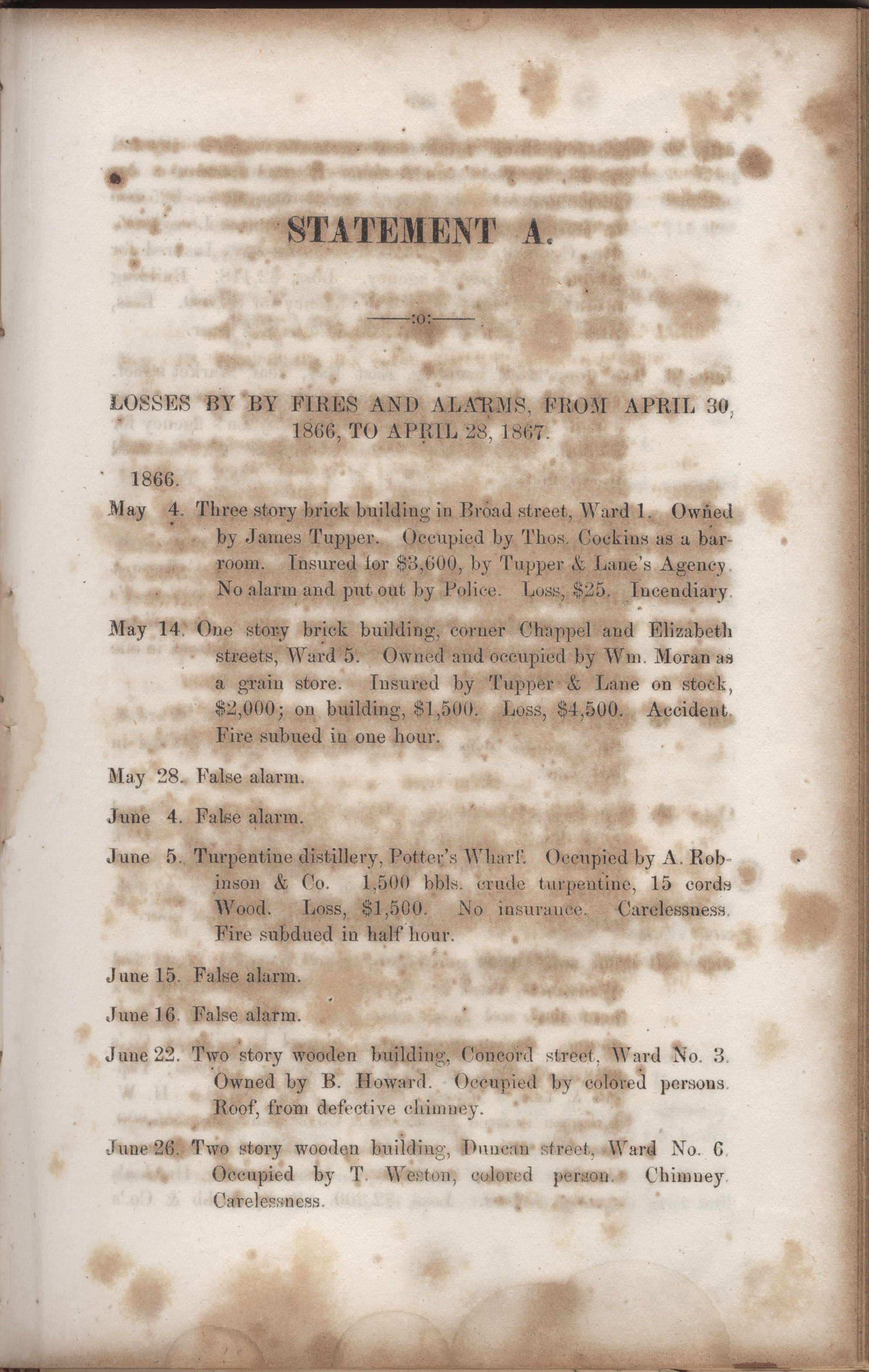 Annual Report of the Chief of the Fire Department of the City of Charleston, page 151