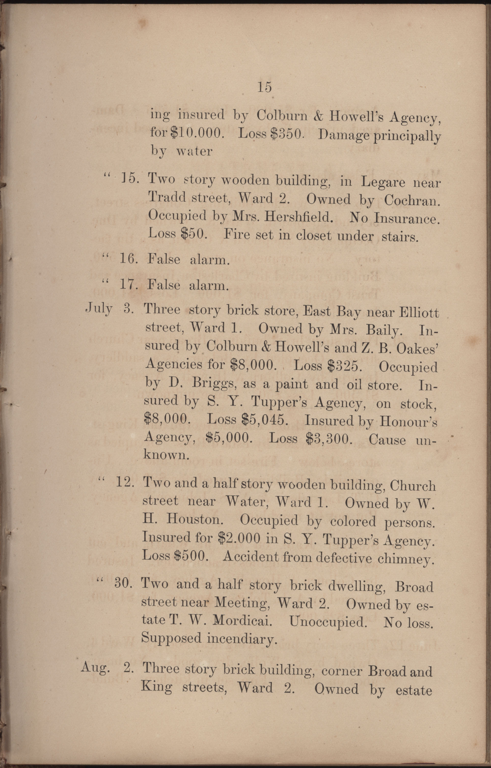 Annual Report of the Chief of the Fire Department of the City of Charleston, page 193