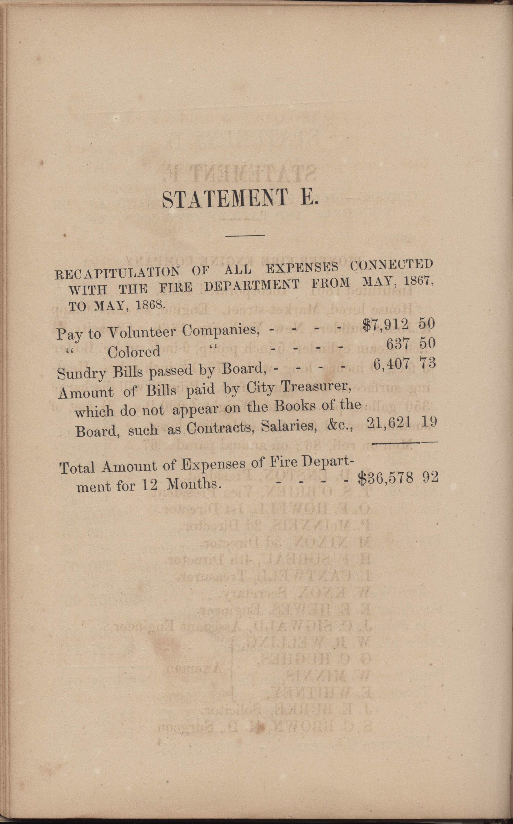 Annual Report of the Chief of the Fire Department of the City of Charleston, page 202