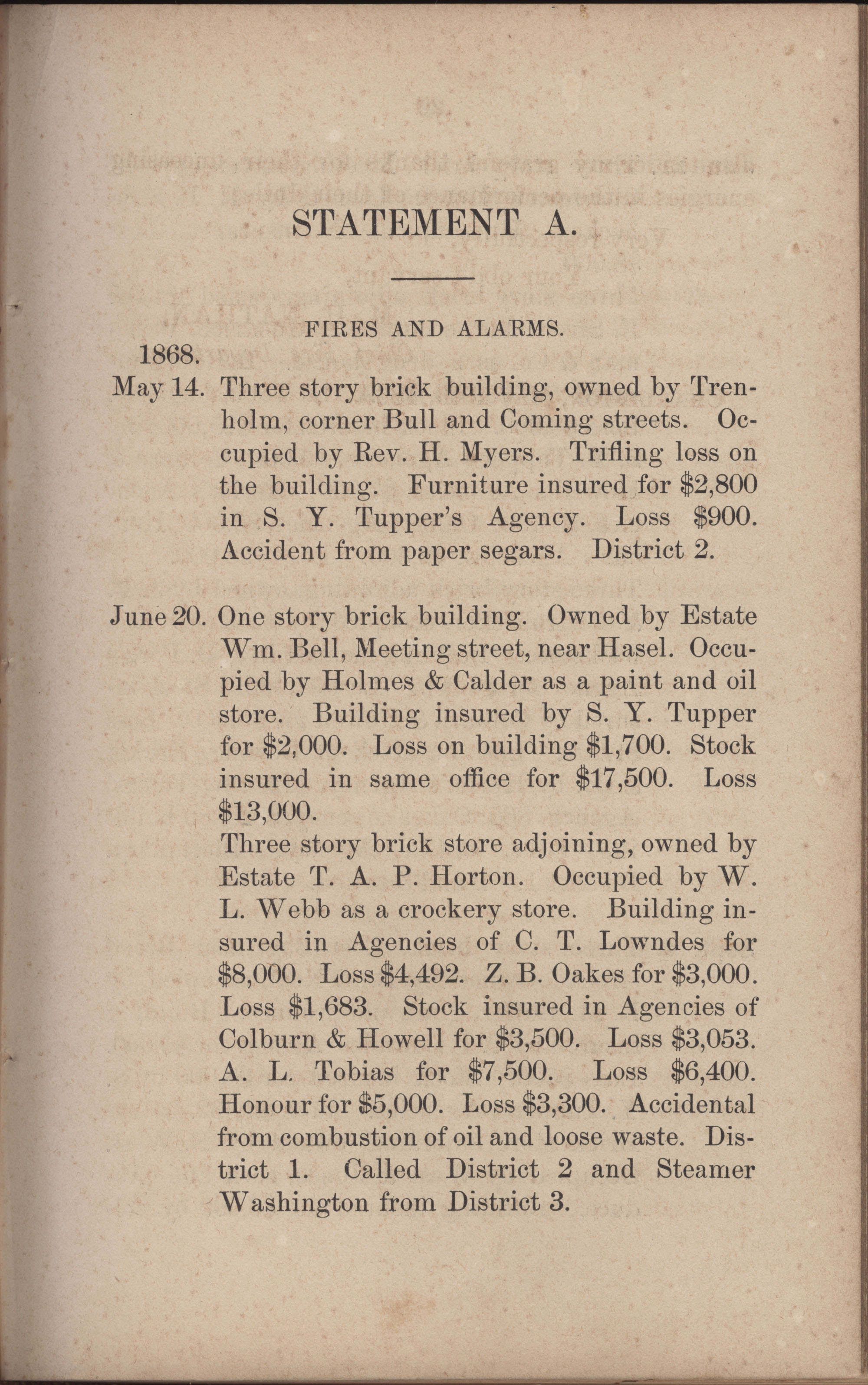 Annual Report of the Chief of the Fire Department of the City of Charleston, page 248