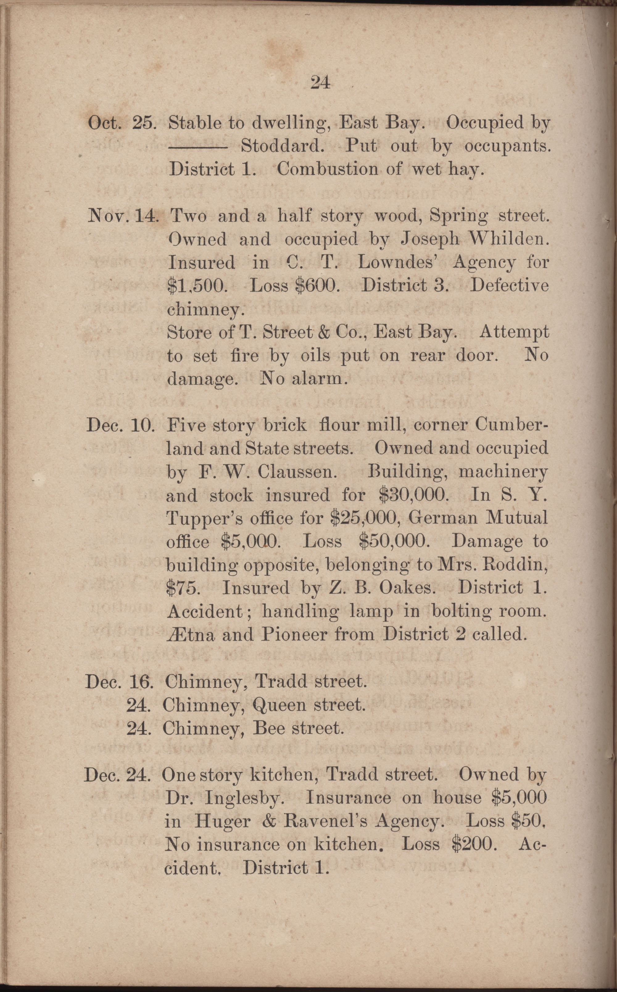 Annual Report of the Chief of the Fire Department of the City of Charleston, page 251