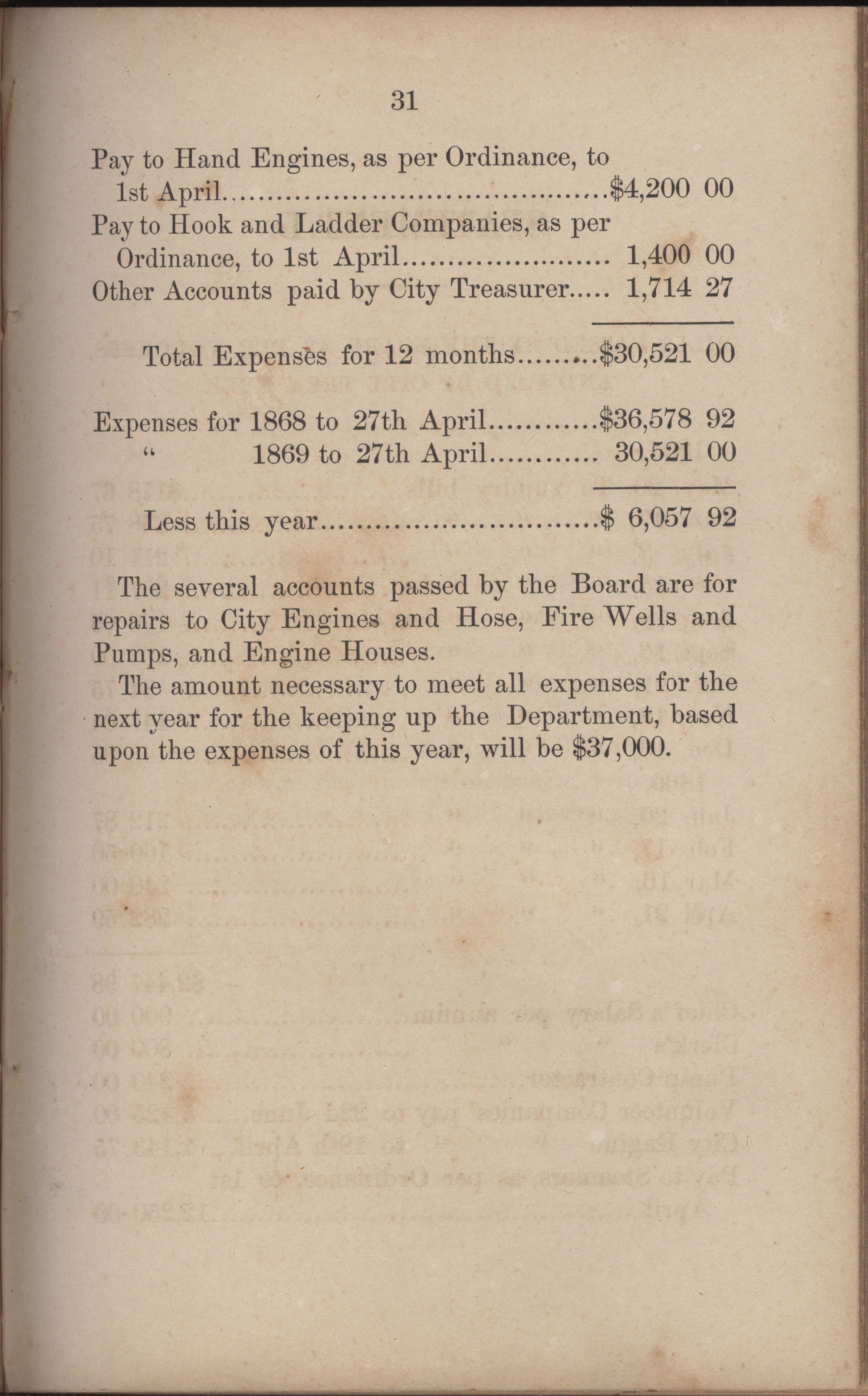 Annual Report of the Chief of the Fire Department of the City of Charleston, page 258