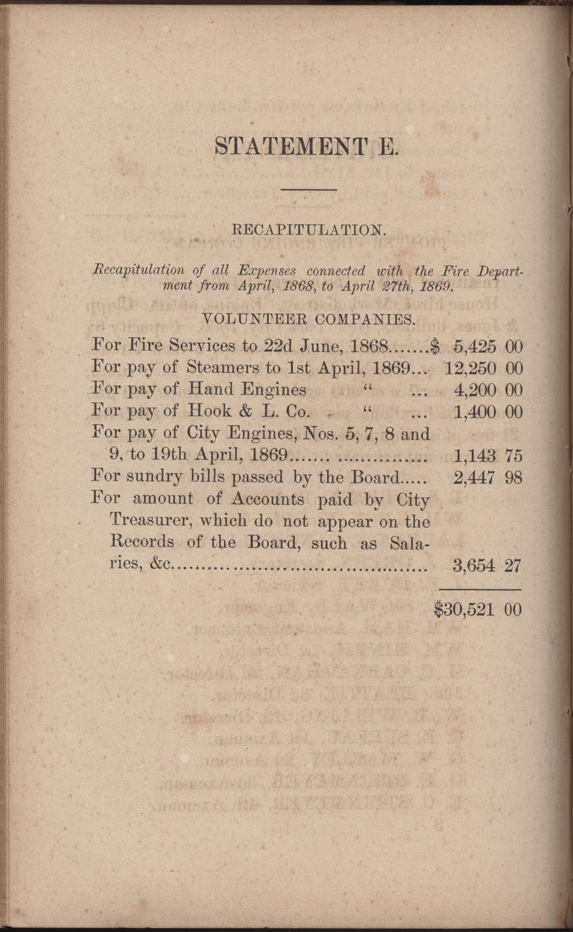 Annual Report of the Chief of the Fire Department of the City of Charleston, page 259