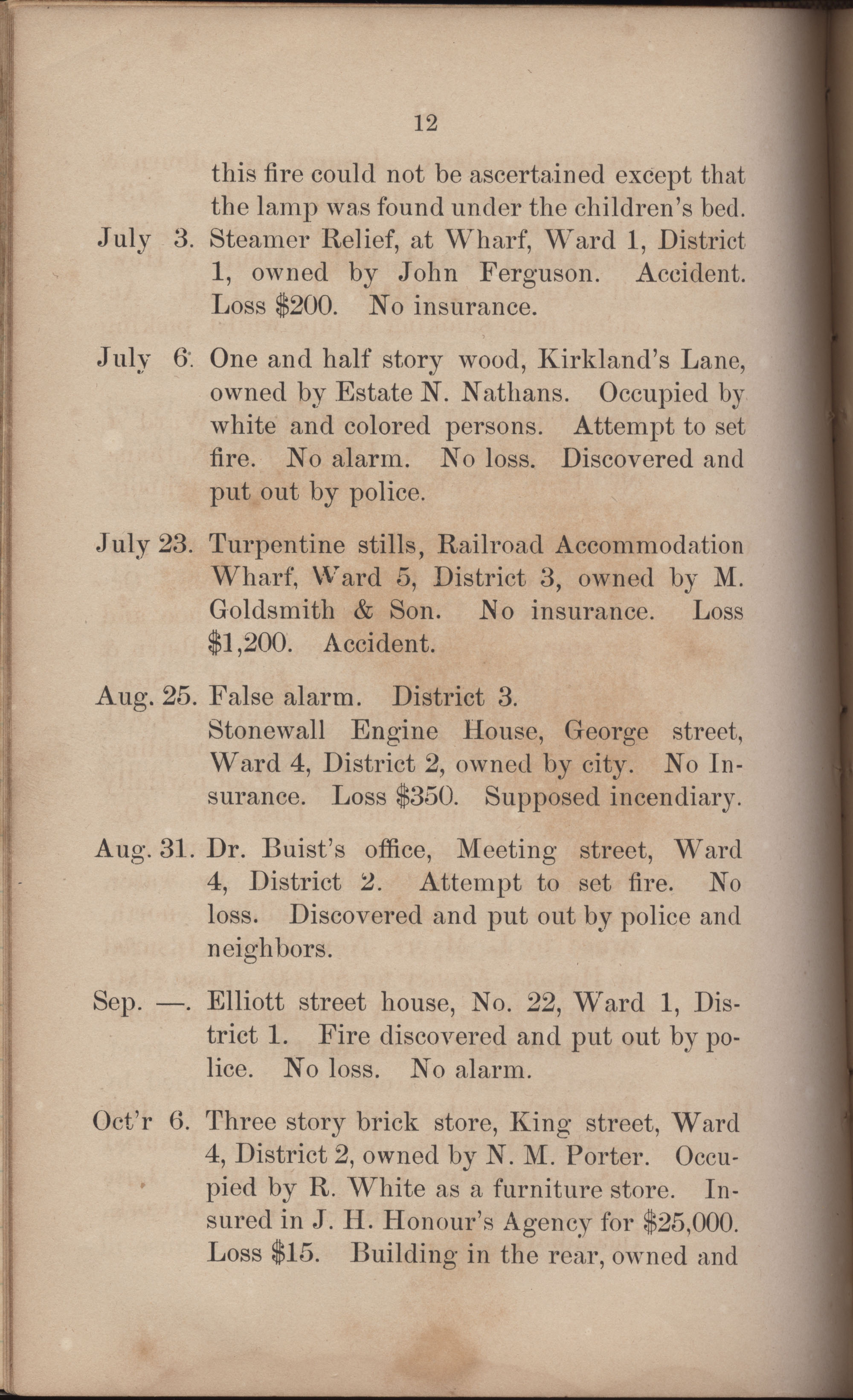 Annual Report of the Chief of the Fire Department of the City of Charleston, page 303