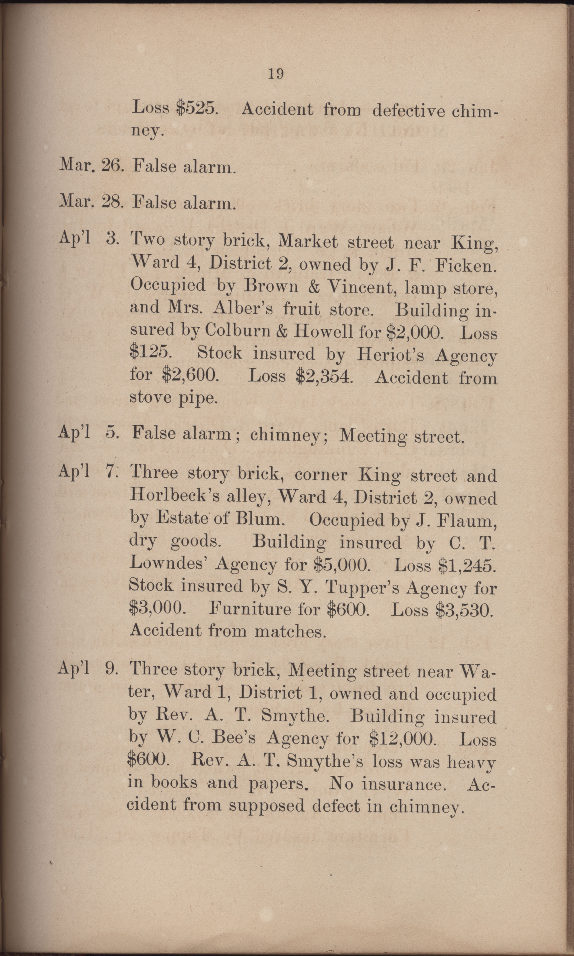 Annual Report of the Chief of the Fire Department of the City of Charleston, page 310