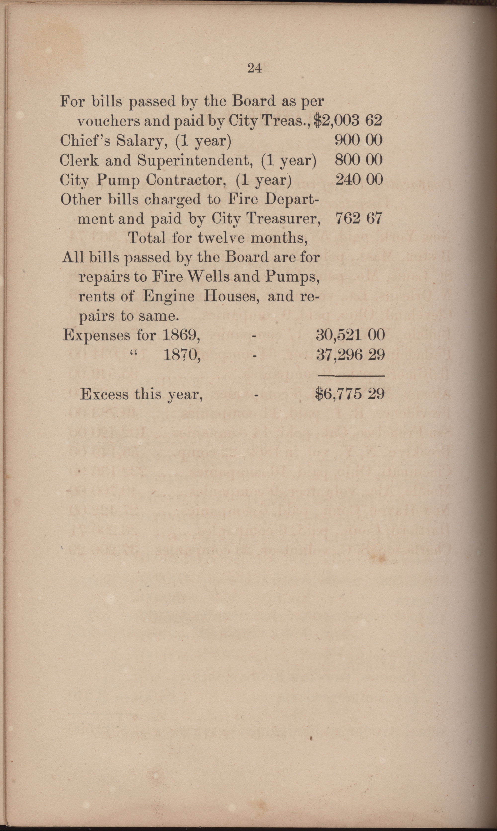 Annual Report of the Chief of the Fire Department of the City of Charleston, page 315