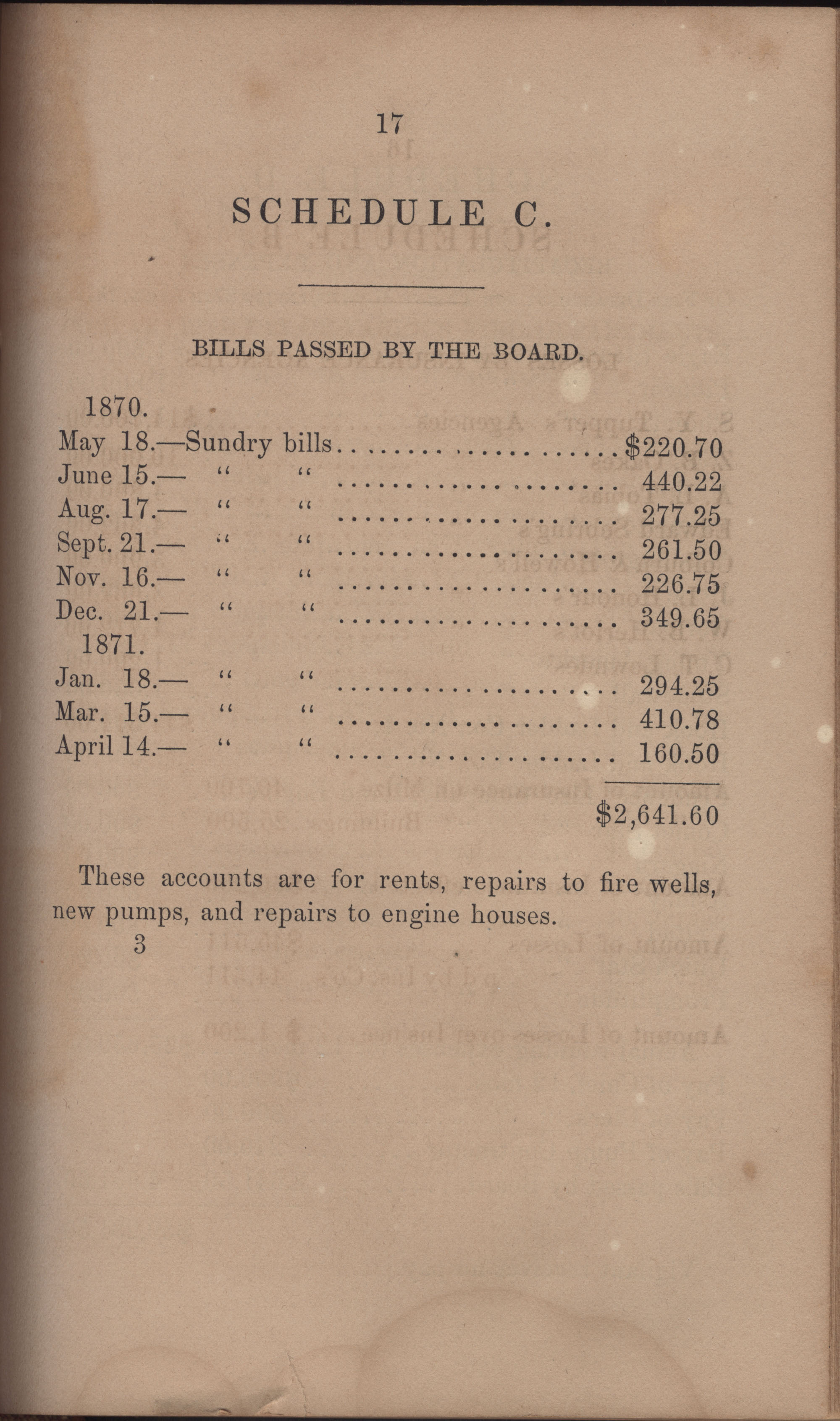 Annual Report of the Chief of the Fire Department of the City of Charleston, page 364